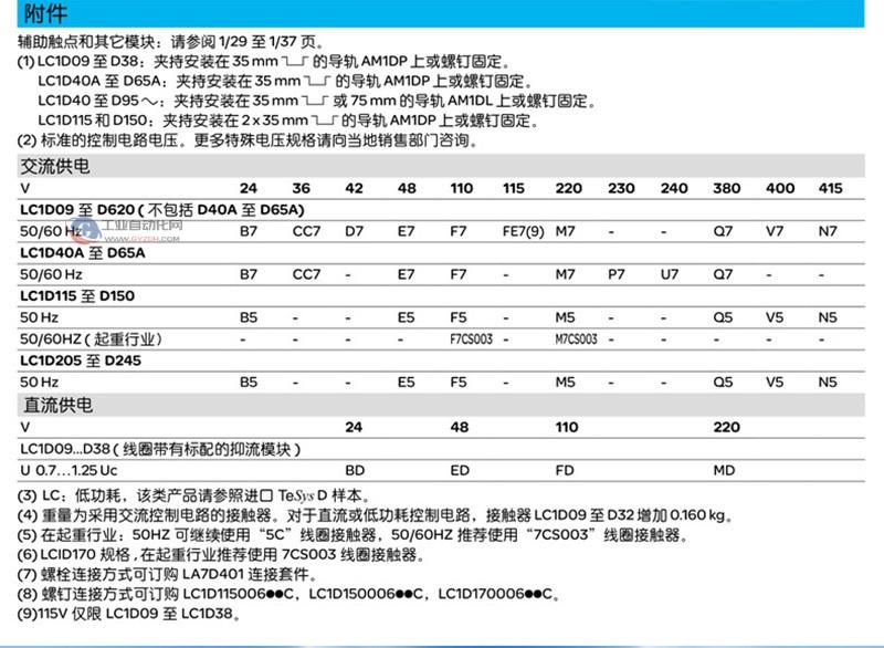 施耐德交流接触器LC1D95M7C 三极接触器1NO+1NC 一常开一常闭AC220V产品附件参数